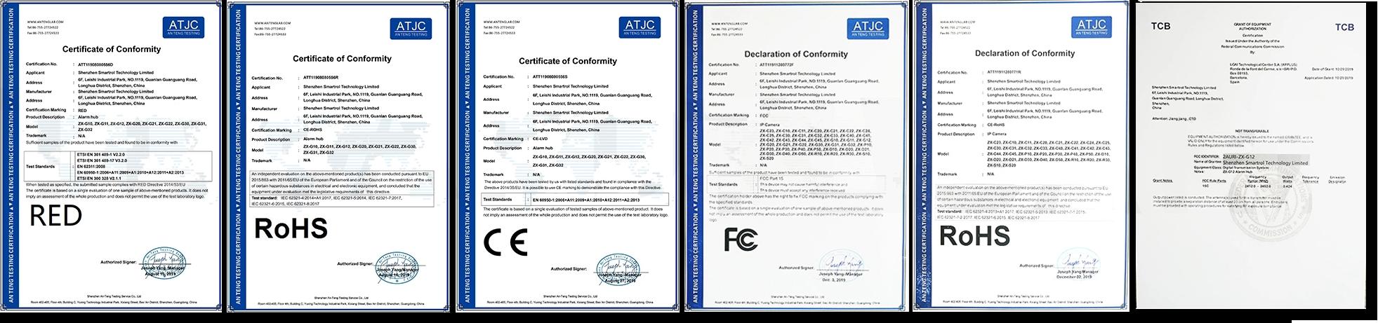 Беспроводная WIFI сигнализация SH-010W имеет международные сертификаты качества